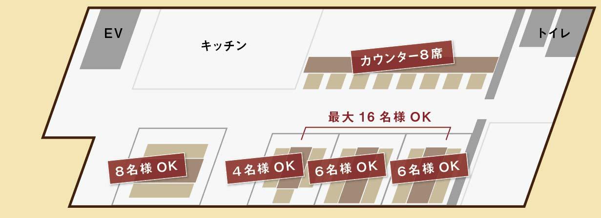 フロアマップ 鮨・日本料理 Serge源's 錦店